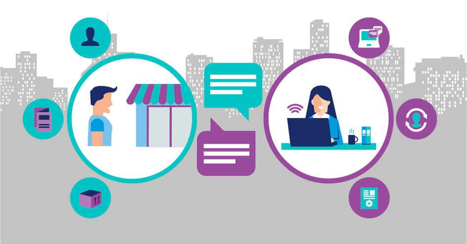 راه های جذب مشتری آنلاین